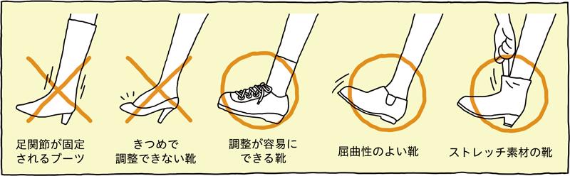 靴選びの5ポイントの図