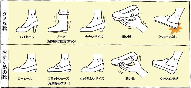 ダメな靴とおすすめの靴