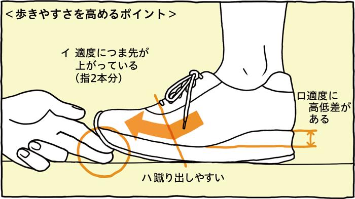 歩きやすさを高めるポイントの図