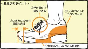 靴選びのポイントの図
