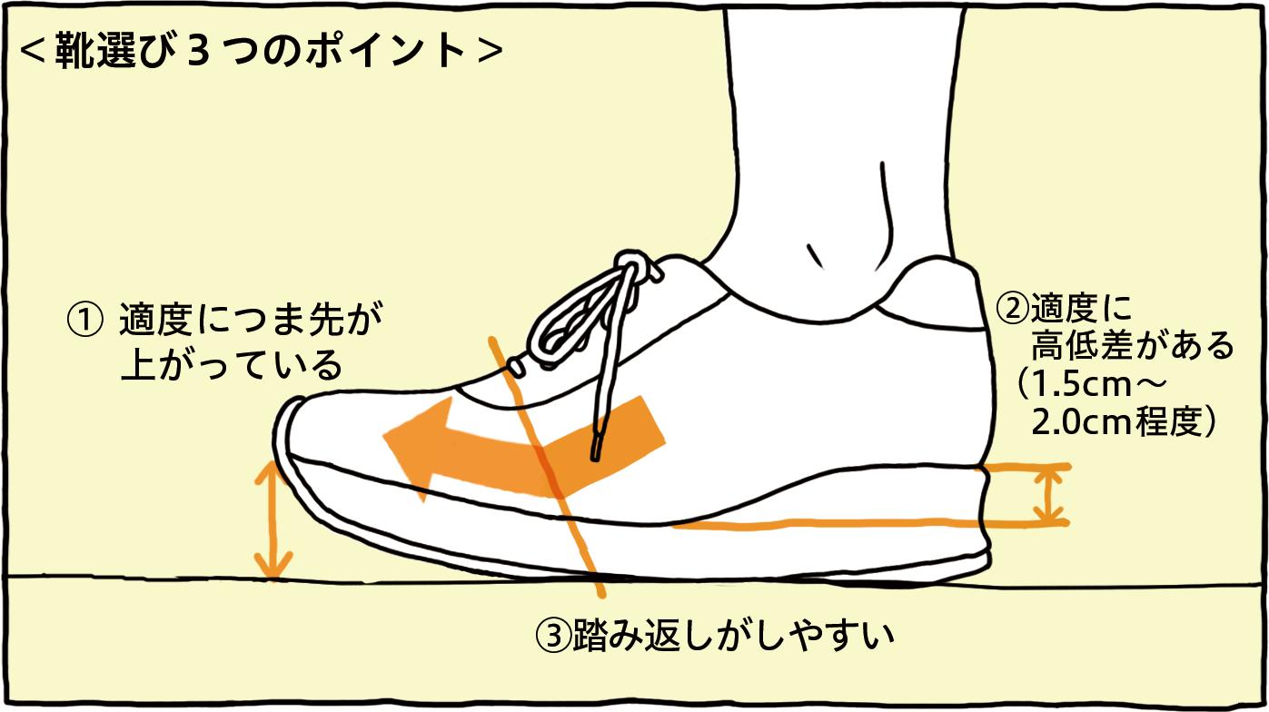靴選びの3つのポイント①〜③