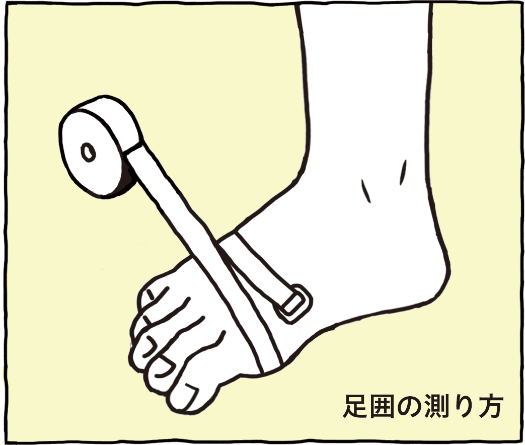足囲の測り方