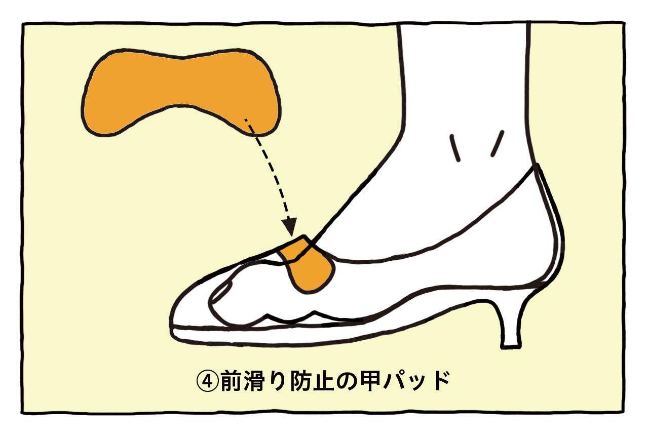④前滑り防止の甲パッド