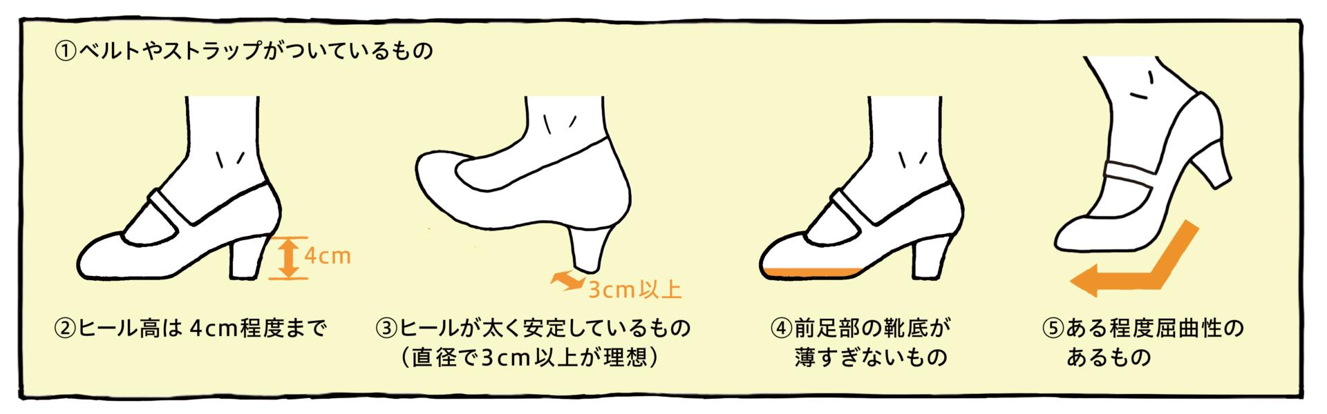 1〜5の図
