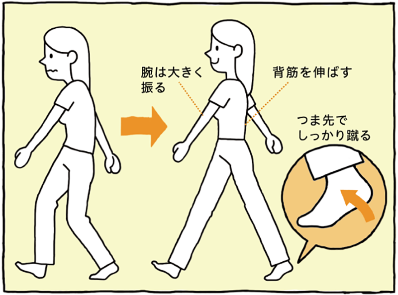 腕は大きく振り、背筋を伸ばす。つま先でしっかり蹴る