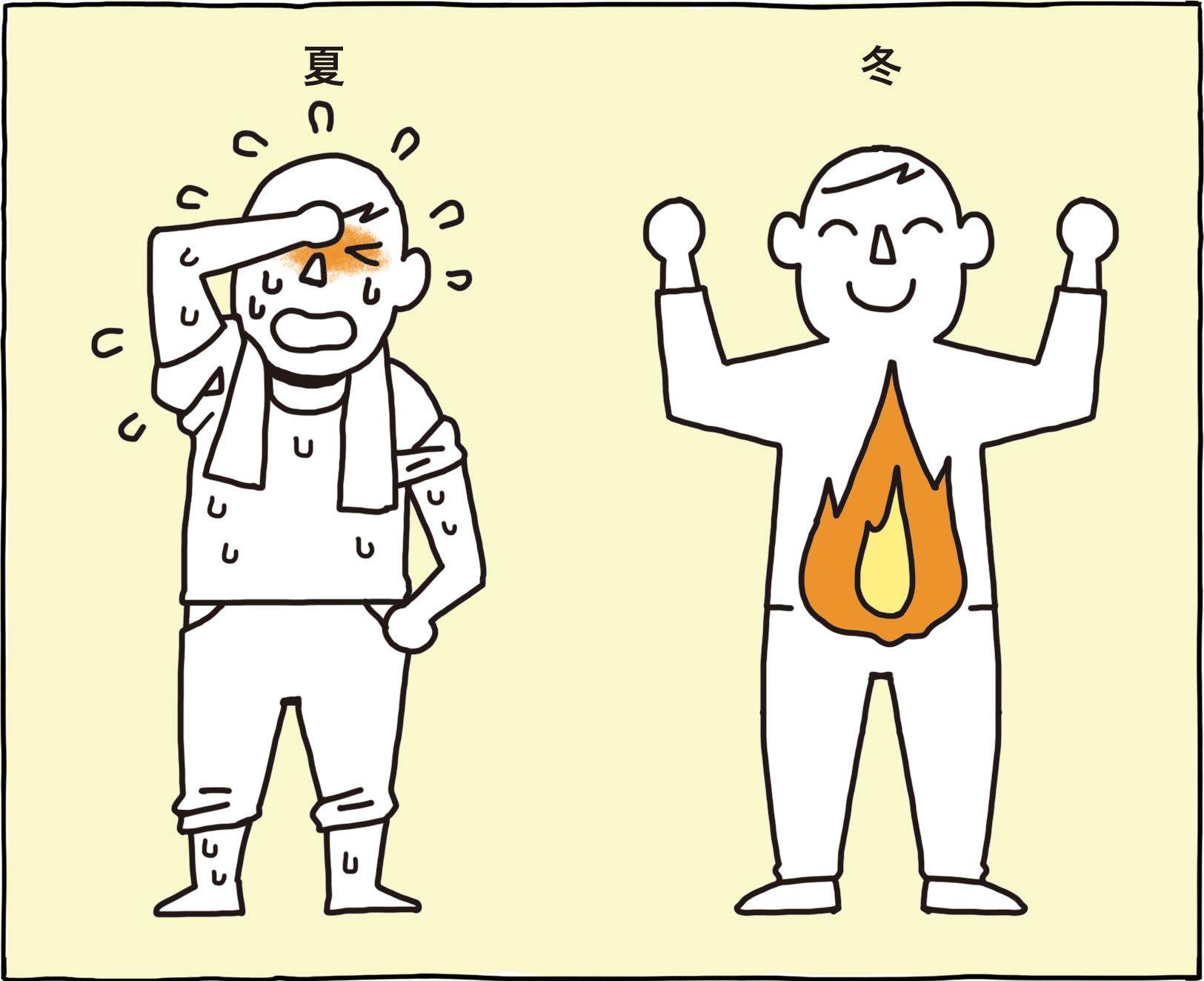 夏と冬での燃焼の違い