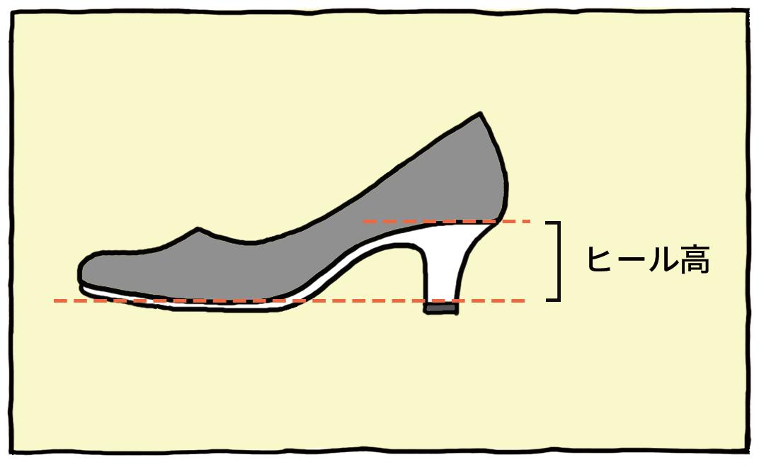 ヒール高の図