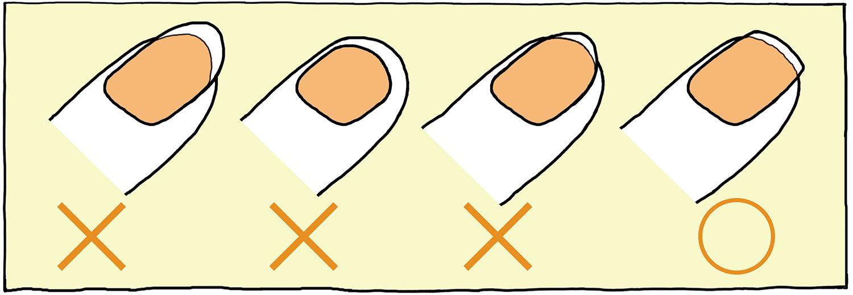 正しい爪の切り方の図